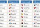 Le tirage au sort des groupes de la Coupe du monde 2018 ce vendredi à Moscou